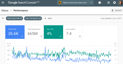 Nouvelle interface pour la Google Search Console